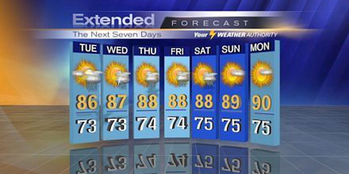Bob: More daily storms, heavy downpours