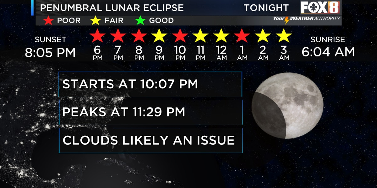 FYI: A Lunar Eclipse Is Happening Tonight