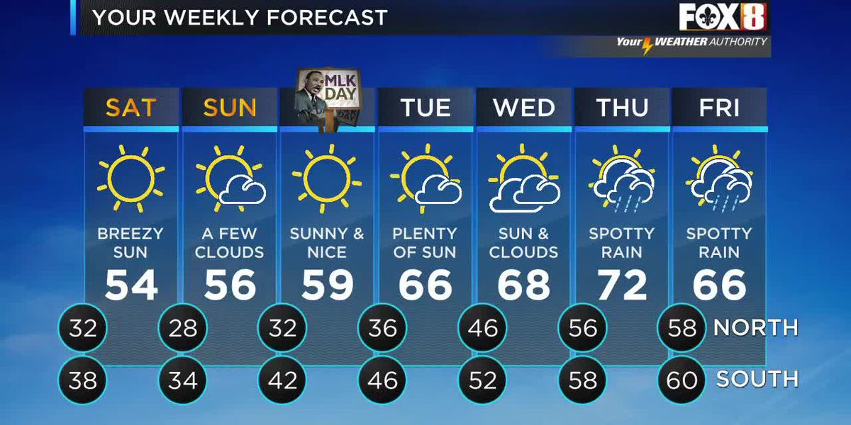 David: Friday evening weather forecast