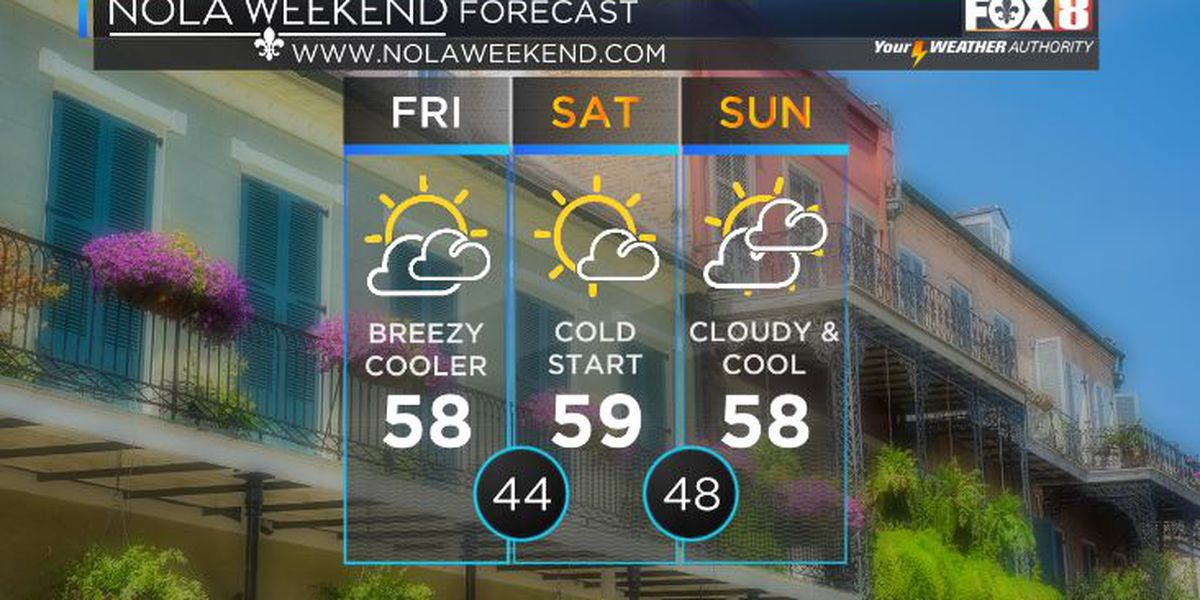 Shelby: Chilly air returns for the weekend