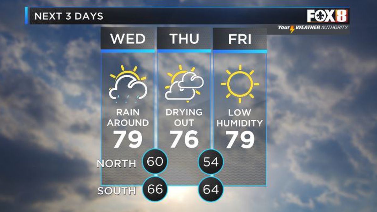 Shelby: Showers linger this morning, storms possible again this afternoon