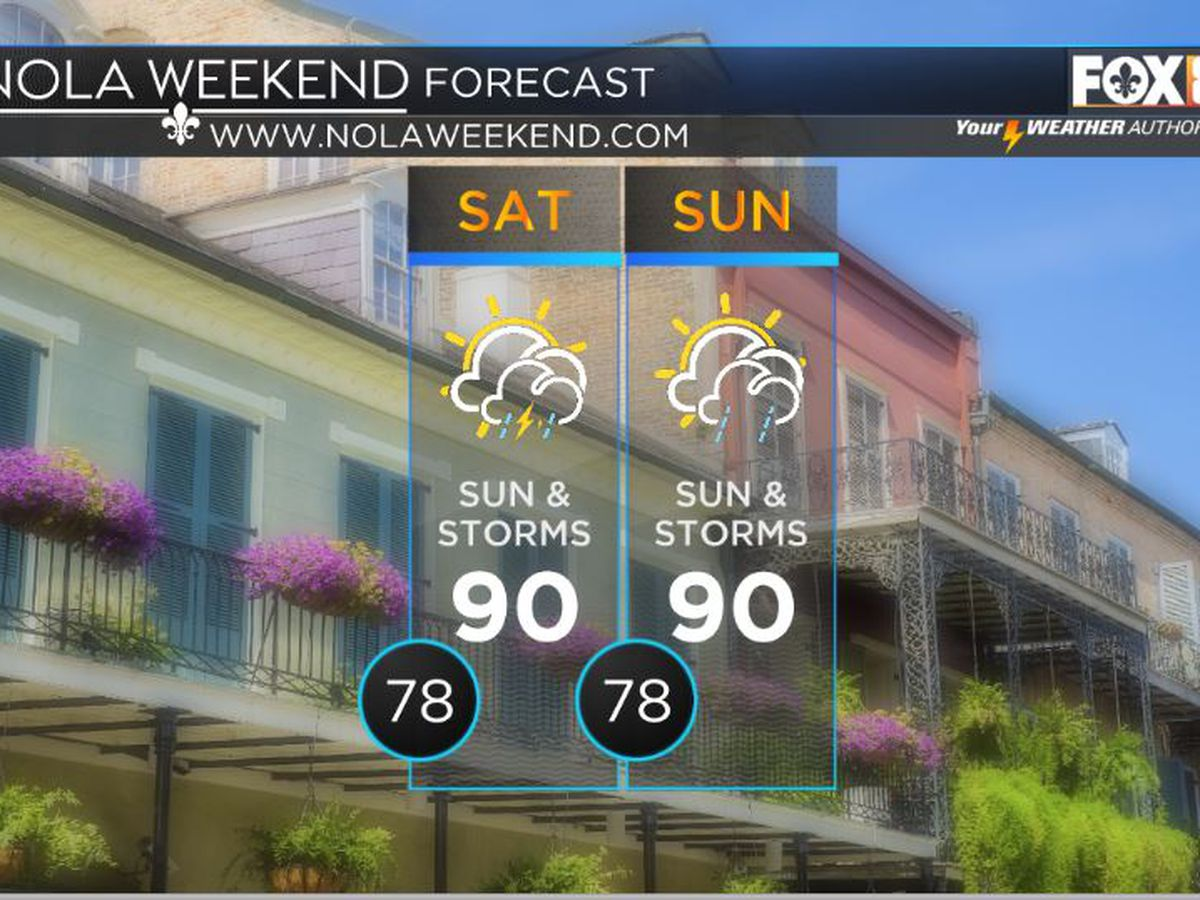 Zack: Sun & Storms This Weekend