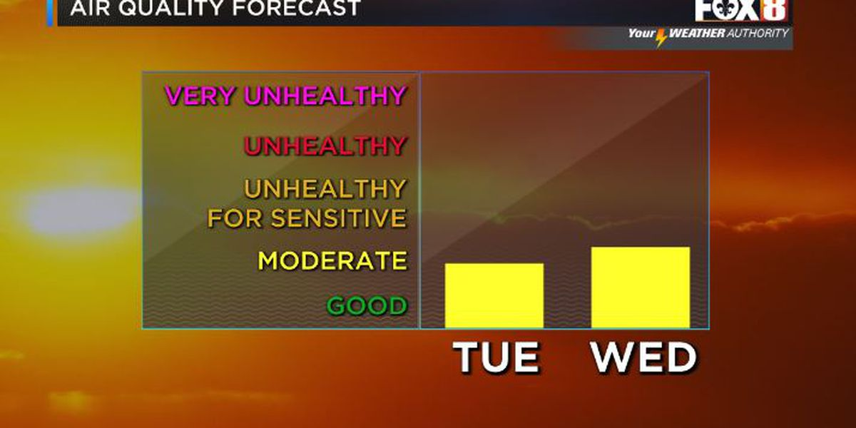 Shelby: Typical Summer Pattern Continues