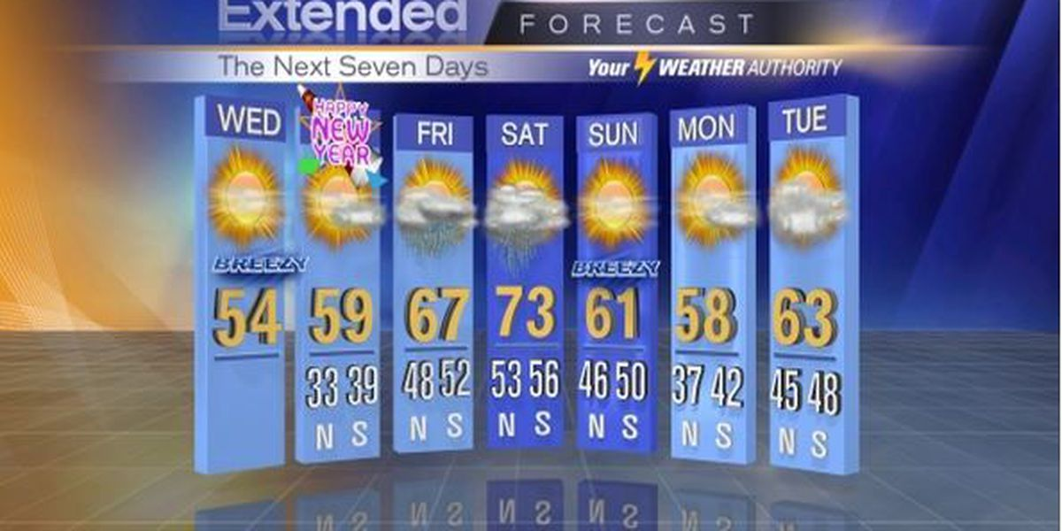 Cold, but dry for New Year's Eve