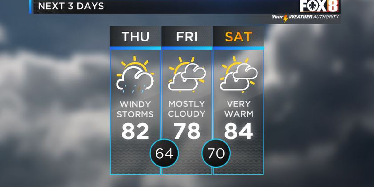 Shelby: Windy with Afternoon Storms