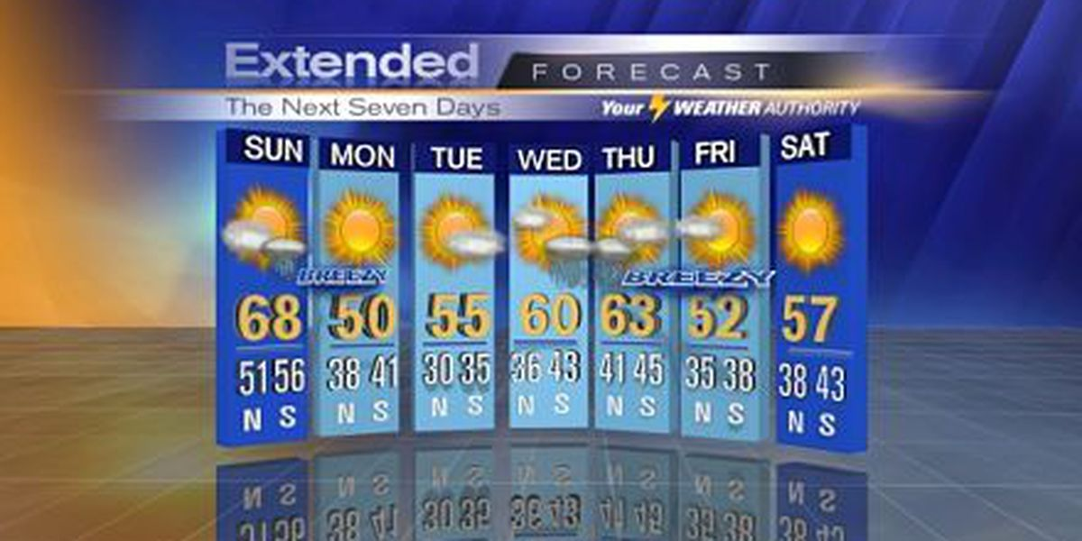 Nicondra: Rain moves in to finish the weekend