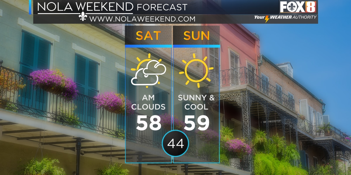 Zack: Weekend starts cloudy, turns sunny and nice