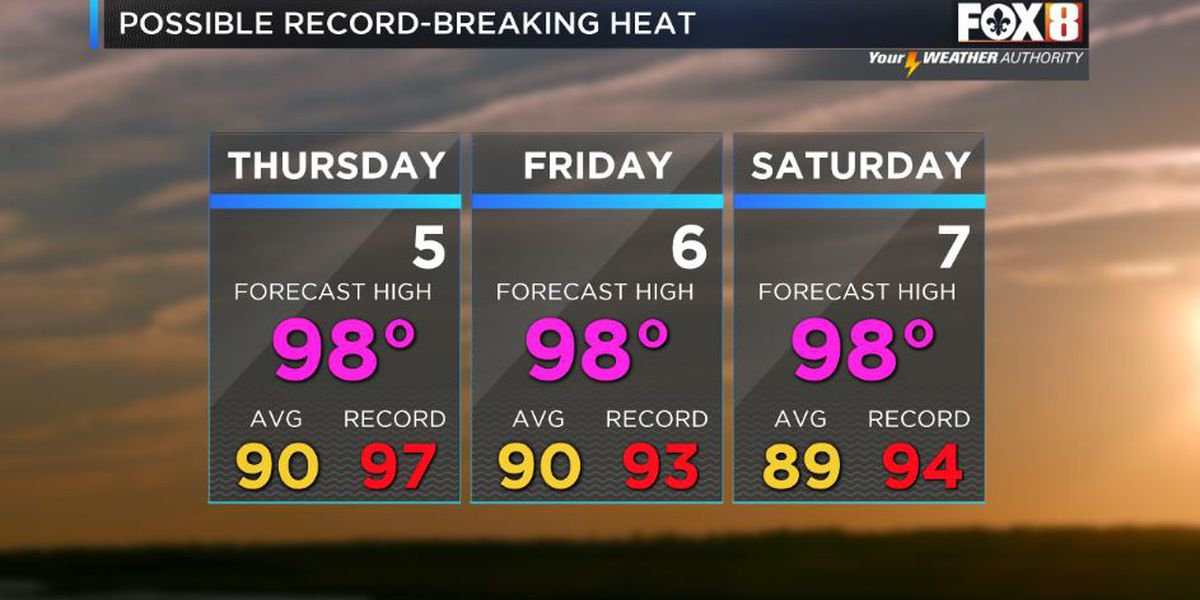 David: Record Heat Possible Through The Weekend