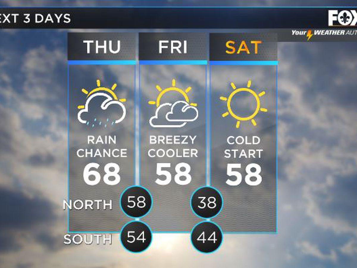 Shelby: Nubes y lluvia antes de otro frente frío