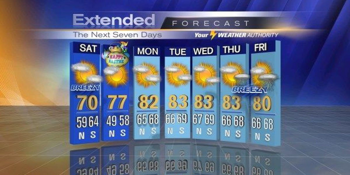 Bruce: Cool temps coming for the weekend