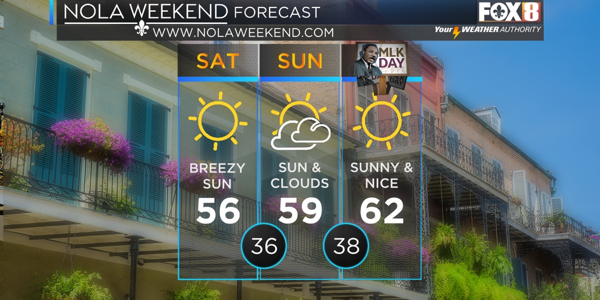 Zack: A sunny but chilly January weekend