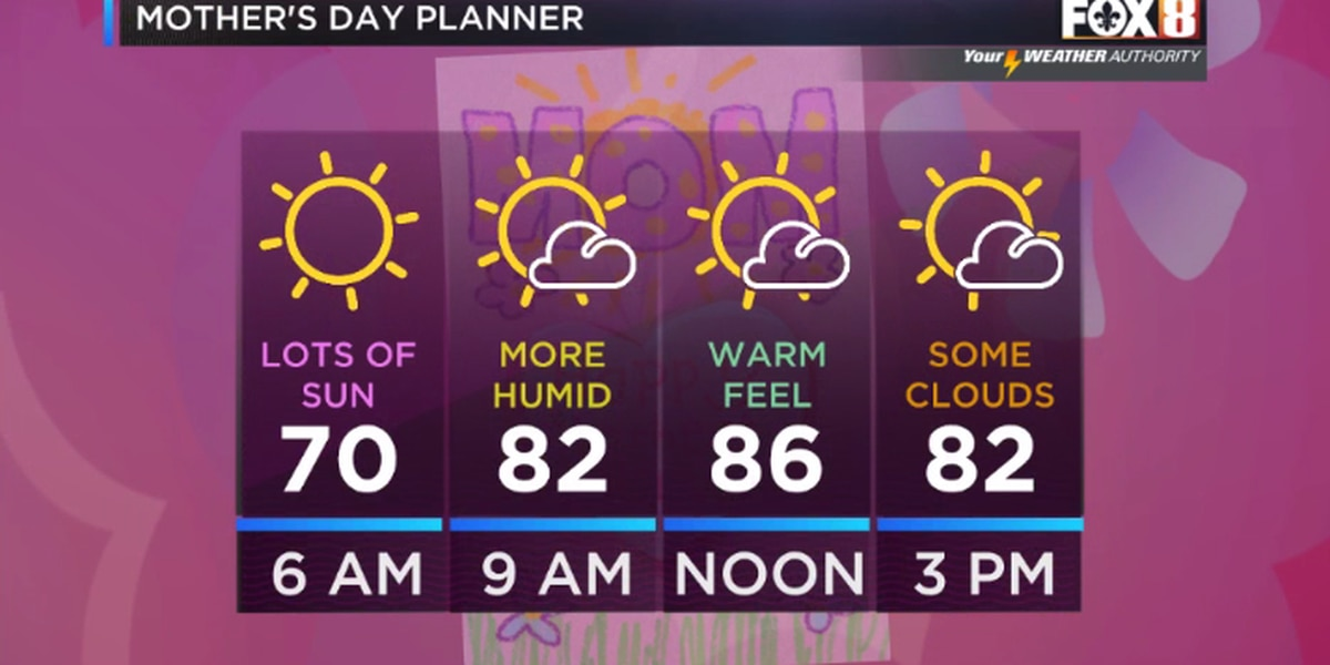 Nicondra: Still nice, but more humid for Mother's Day
