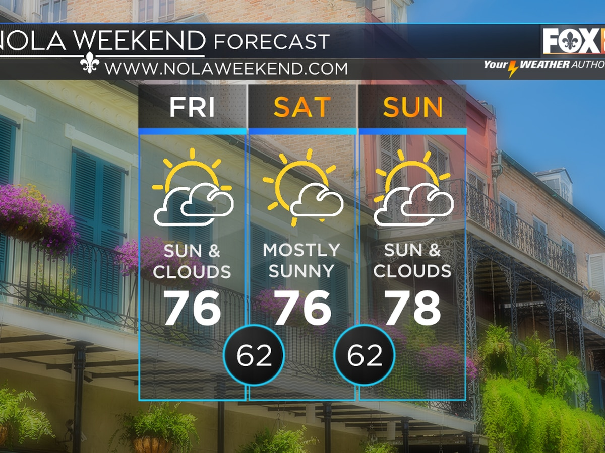 Zack: Warmer heading into the weekend
