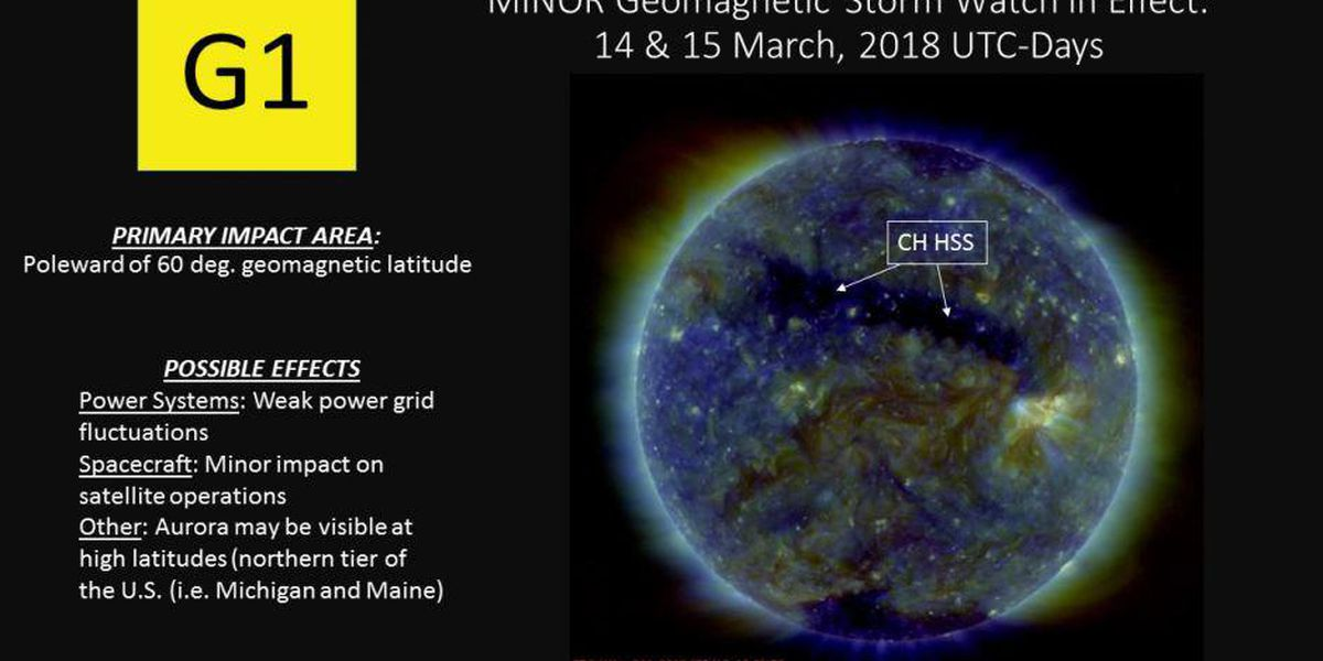 Why you shouldn't be concerned about the Geomagnetic Storm Watch
