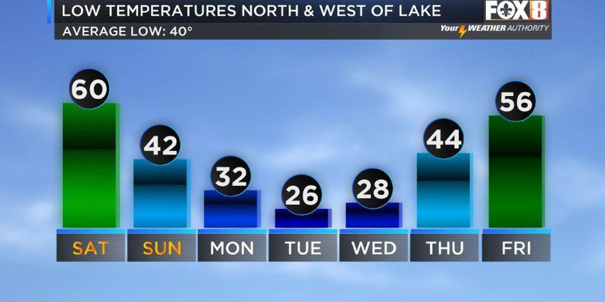 Winter cold returns next week
