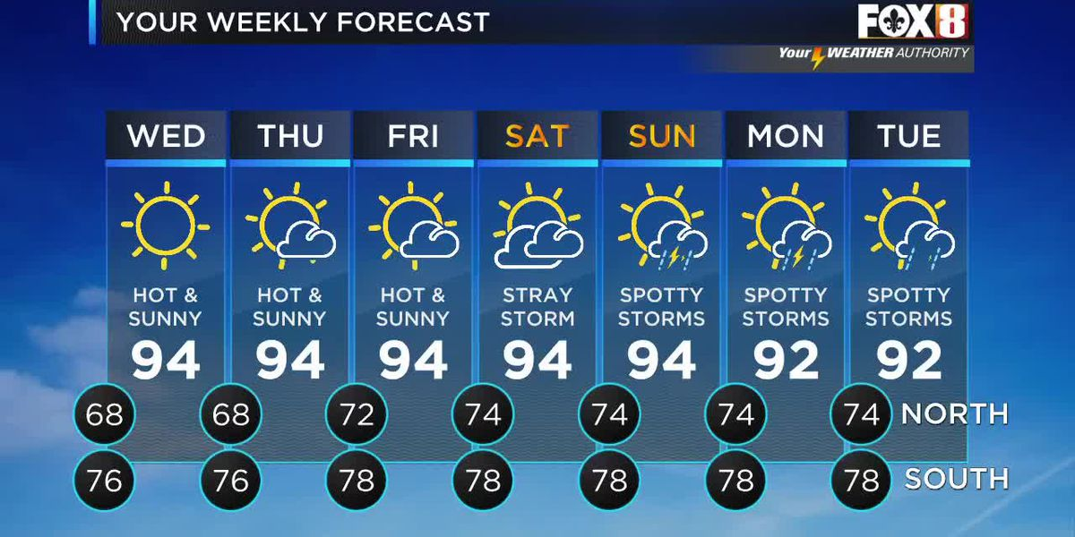 David: Tuesday evening weather forecast