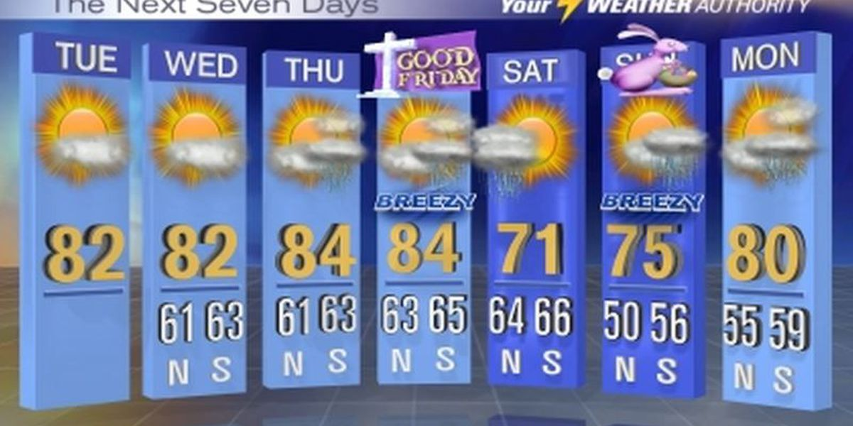 Franklin: A warm, dry few days; changes possible for Easter weekend