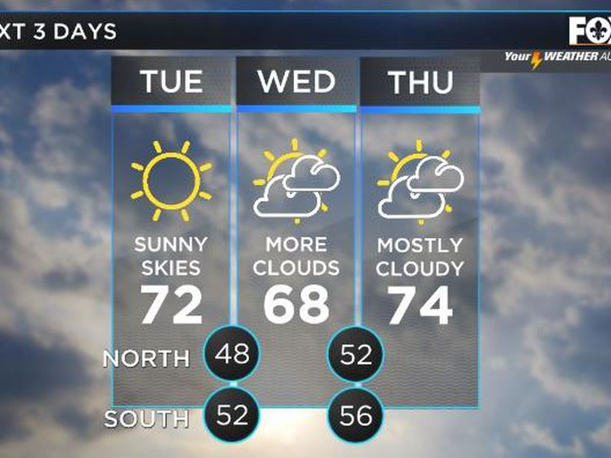 Shelby: Sunny and warmer Tuesday