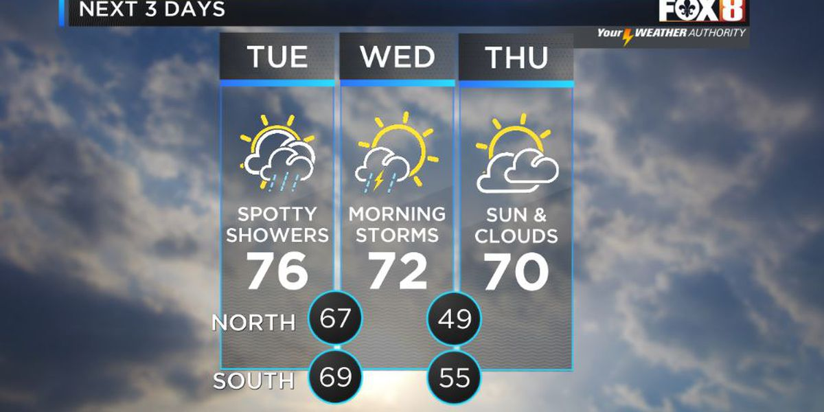 Shelby: Rain Chance Through Wednesday Morning