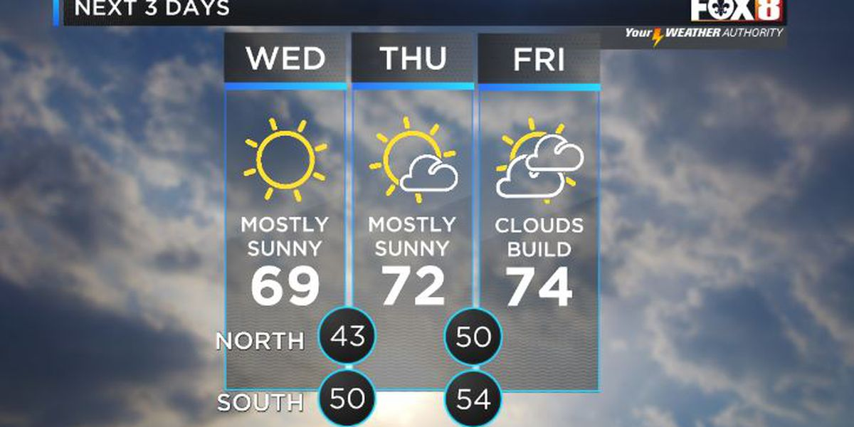 Shelby: Sunny Skies Continue