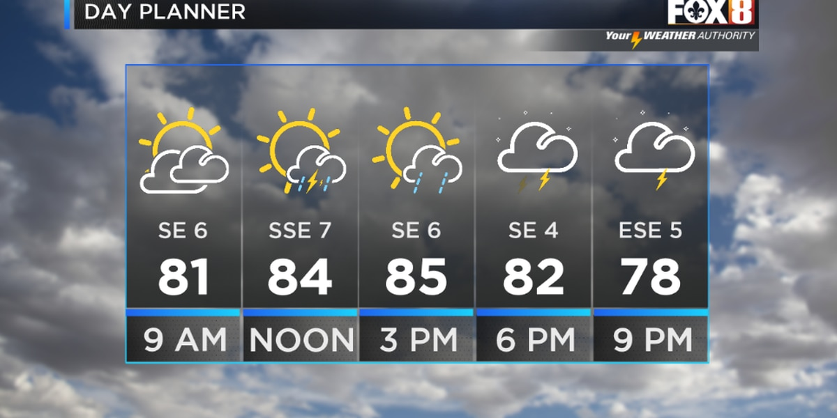 Bruce: A Warm And Muggy Start To The New Week
