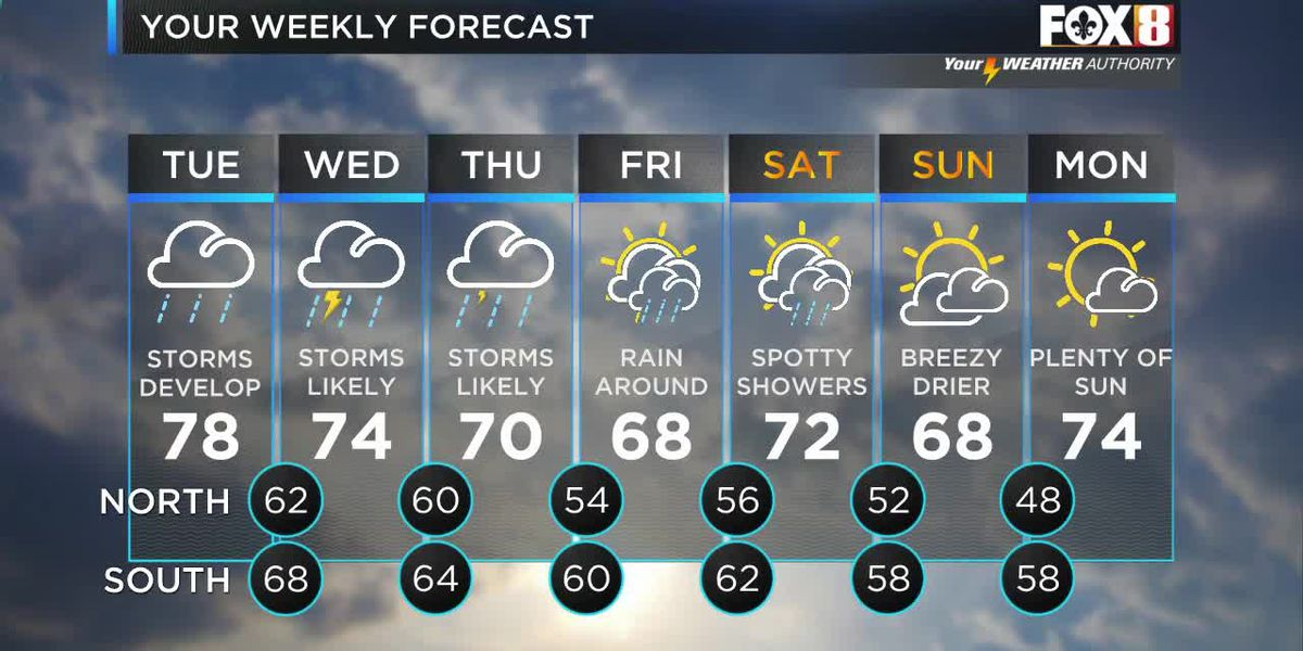 FORECAST: Tues., April 13 - A stormy week begins