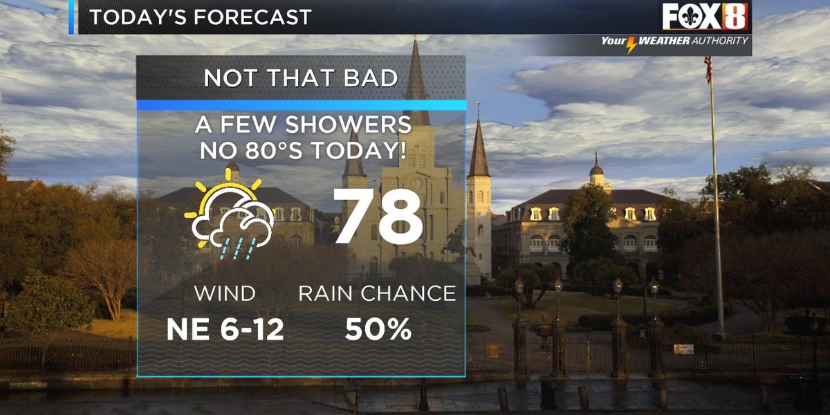Zack: Slightly cooler with a chance for a Saturday shower
