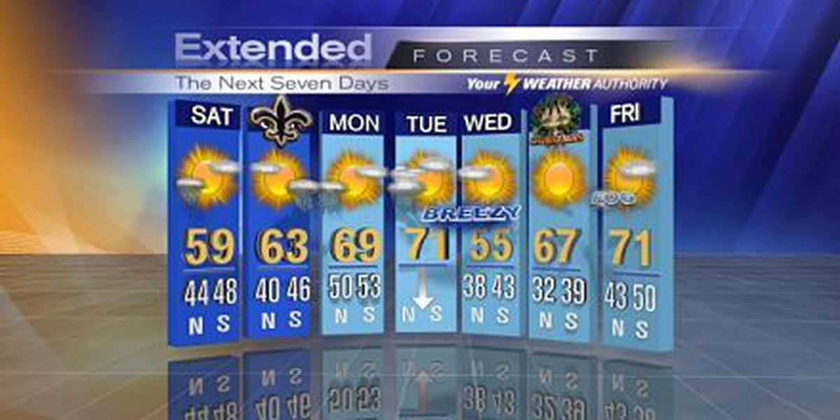Nicondra: Rain ends, but overcast conditions expected to stick around