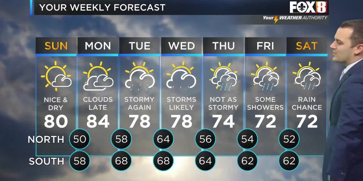 FORECAST: Sun., April 11 - Enjoy the Sunday sun as a stormy week is on the way