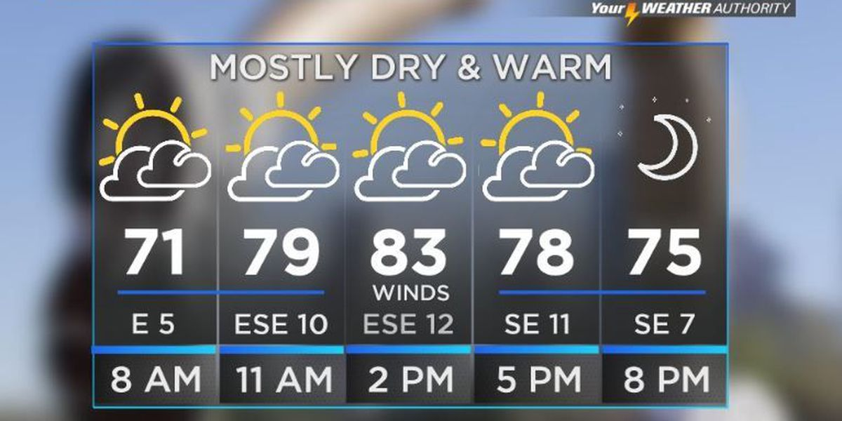 Your Weather Authority: Partly cloudy, but warm Wednesday