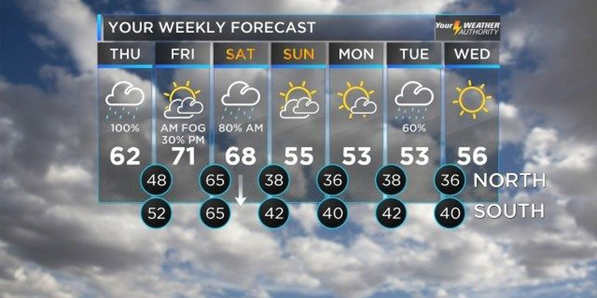 Bruce: Rain moves on, but clouds are here to stay