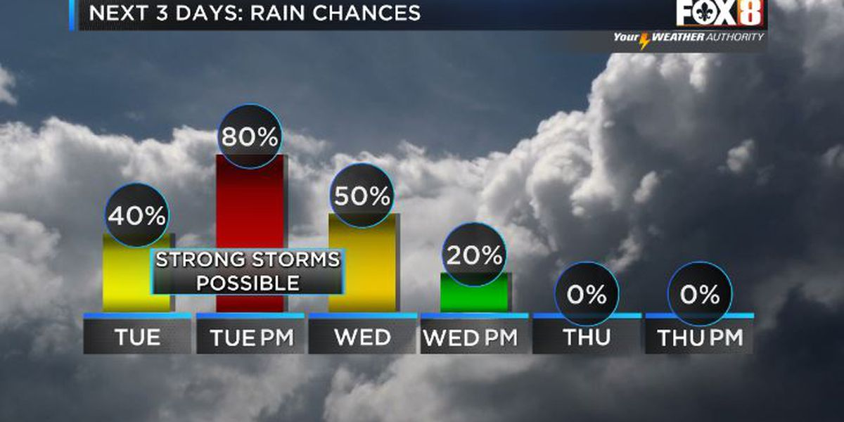 Bruce: Rain chances increase this afternoon and overnight; severe storms possible