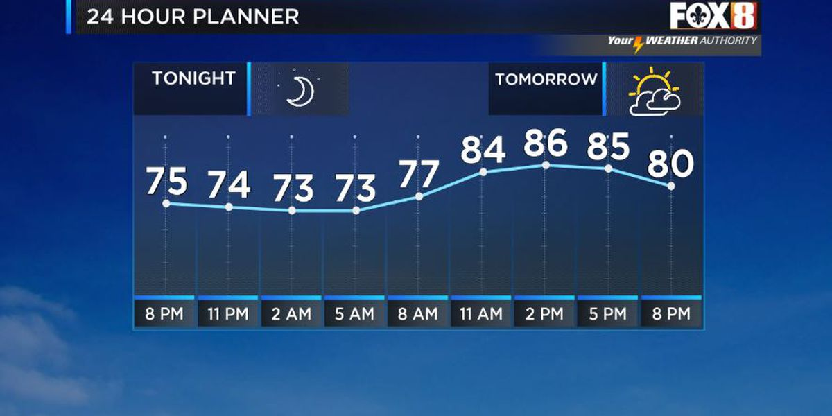Bruce: A Warmer Sunday And Wet Monday