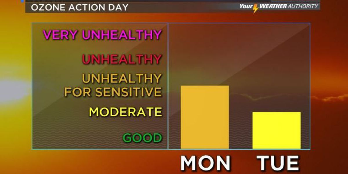 Your Weather Authority: Despite air quality alert, nice weather continues
