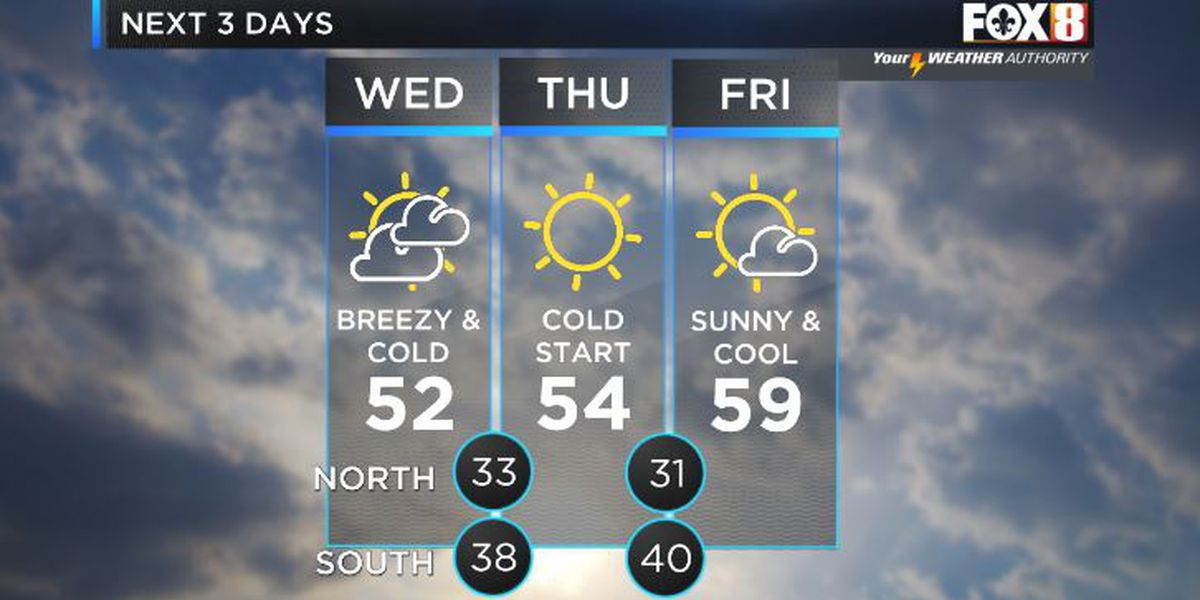 Shelby: Cold finish to the week