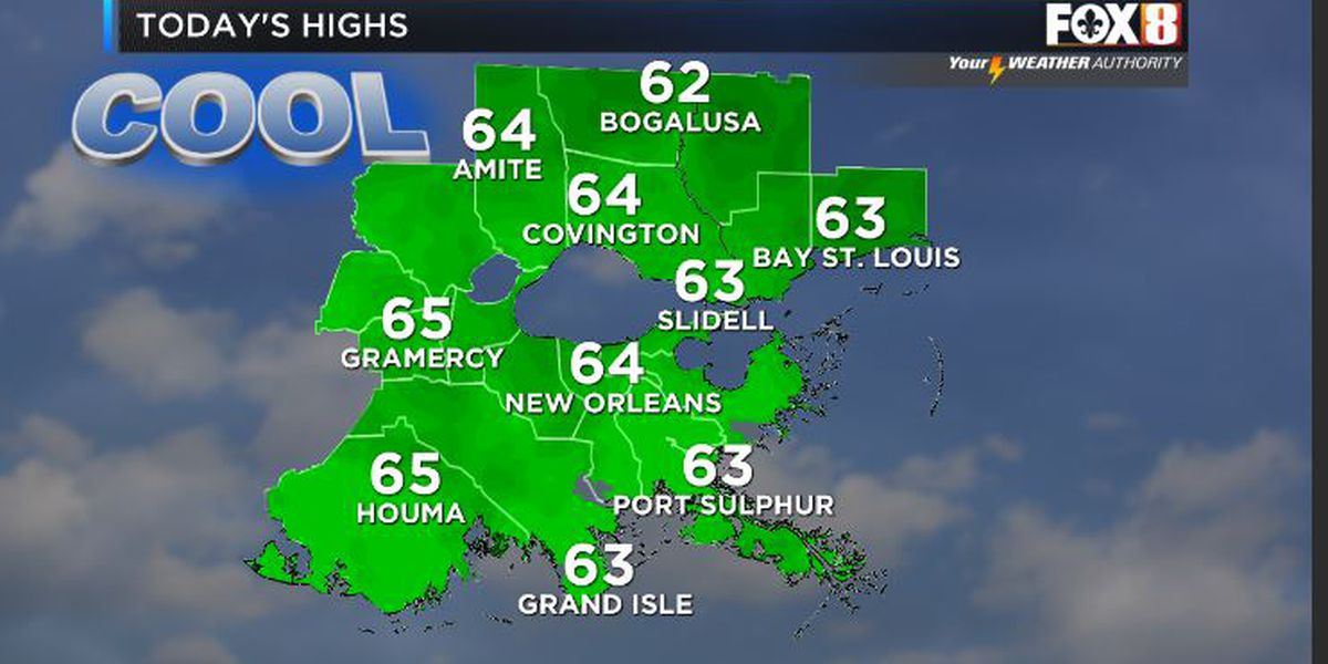 Bruce: Sunny Breezy And Cool Thursday