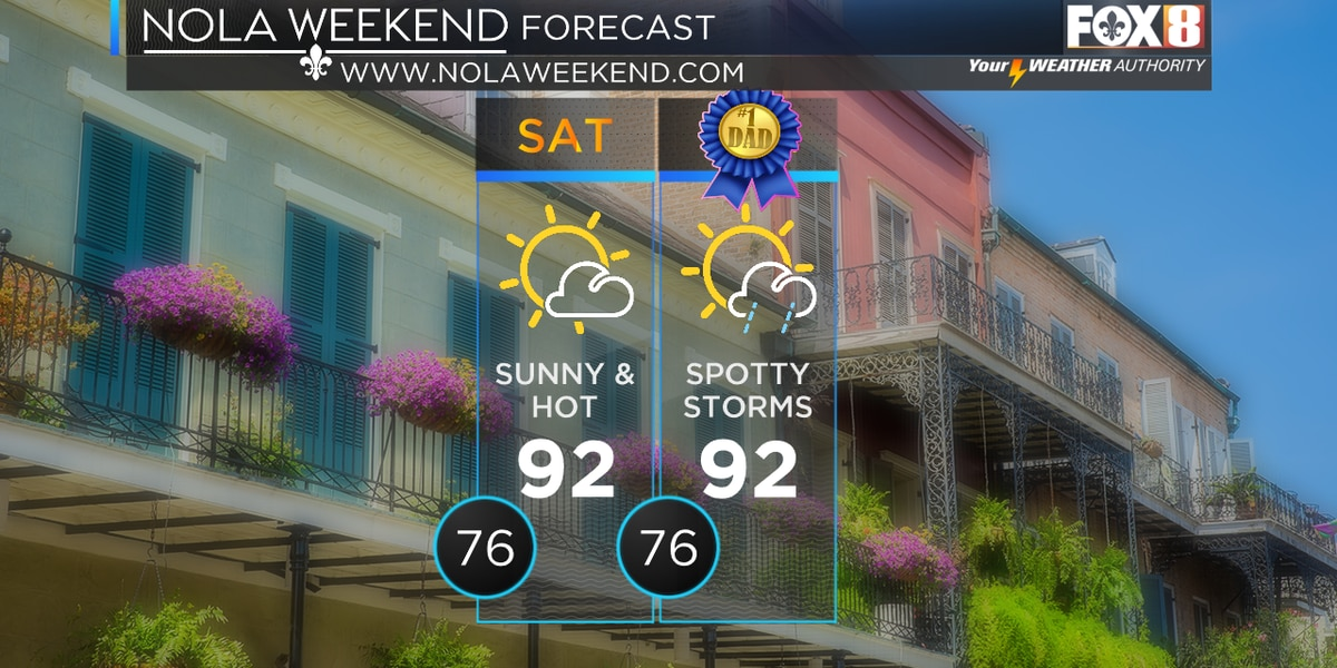Zack: Weekend starts hot, dry but rain not too far away