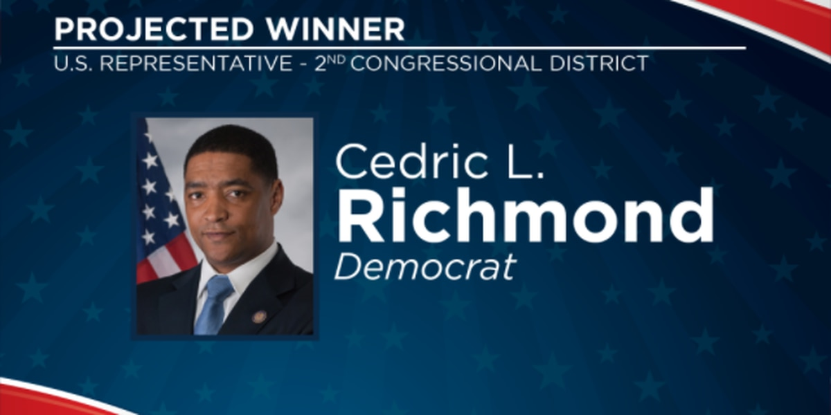 2020 Election Results: Rep. Cedric Richmond wins reelection of 2nd Congressional District