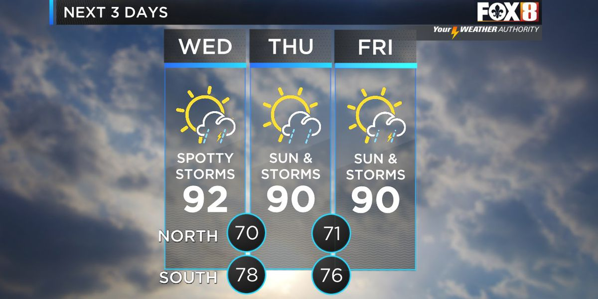 Storms possible Wednesday; tracking tropical disturbances