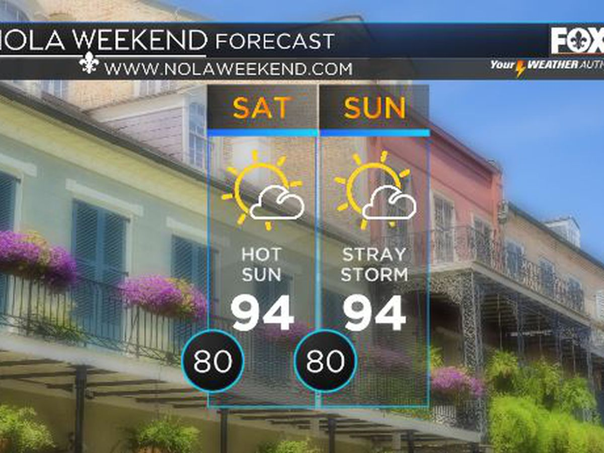 The heat rolls into the weekend