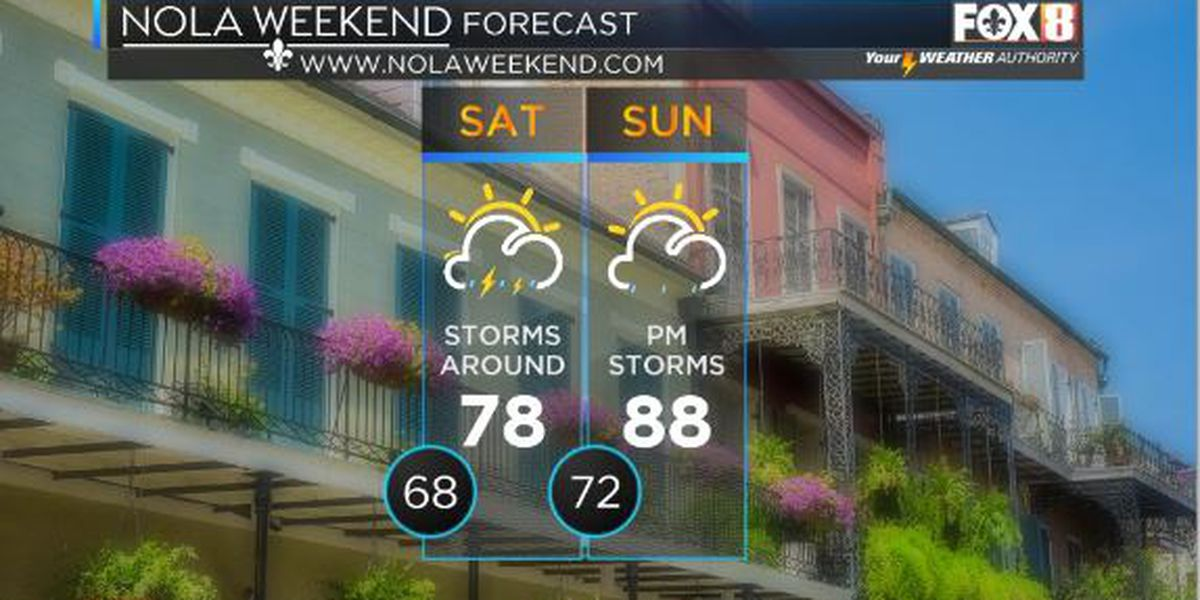A couple rounds of storms possible this weekend