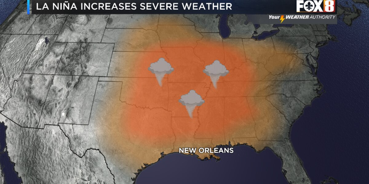 Things to know ahead of severe weather season