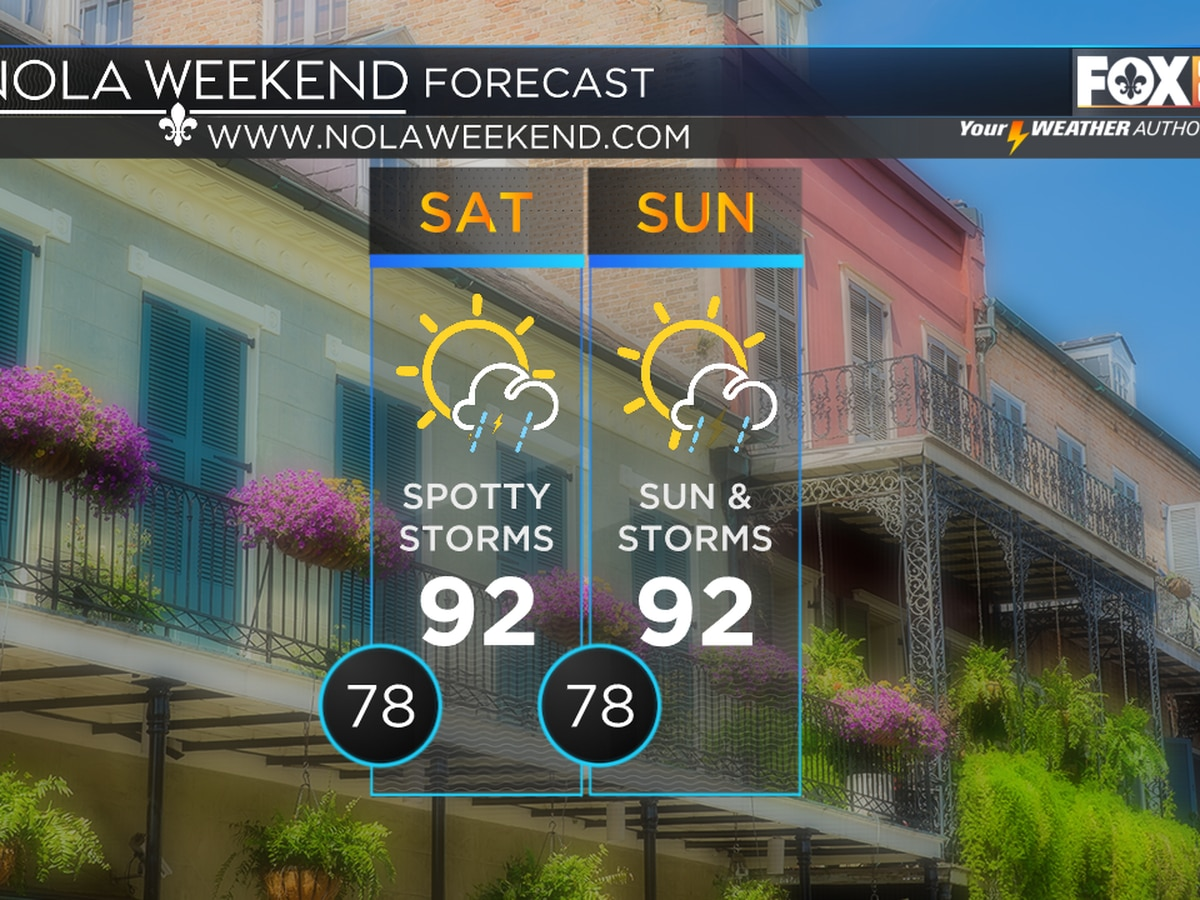 Storm chances return for the weekend