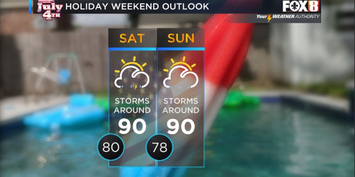 Nicondra: Heavy Down Pours Likely Through the Holiday Weekend