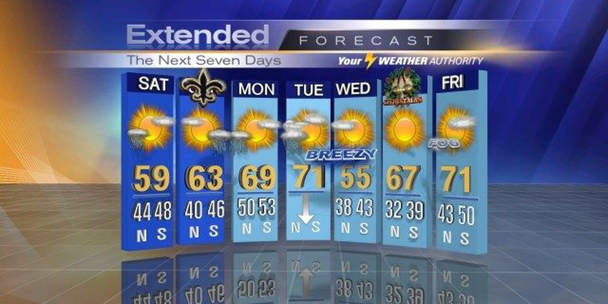 Rain leaves, cool temps stay this weekend