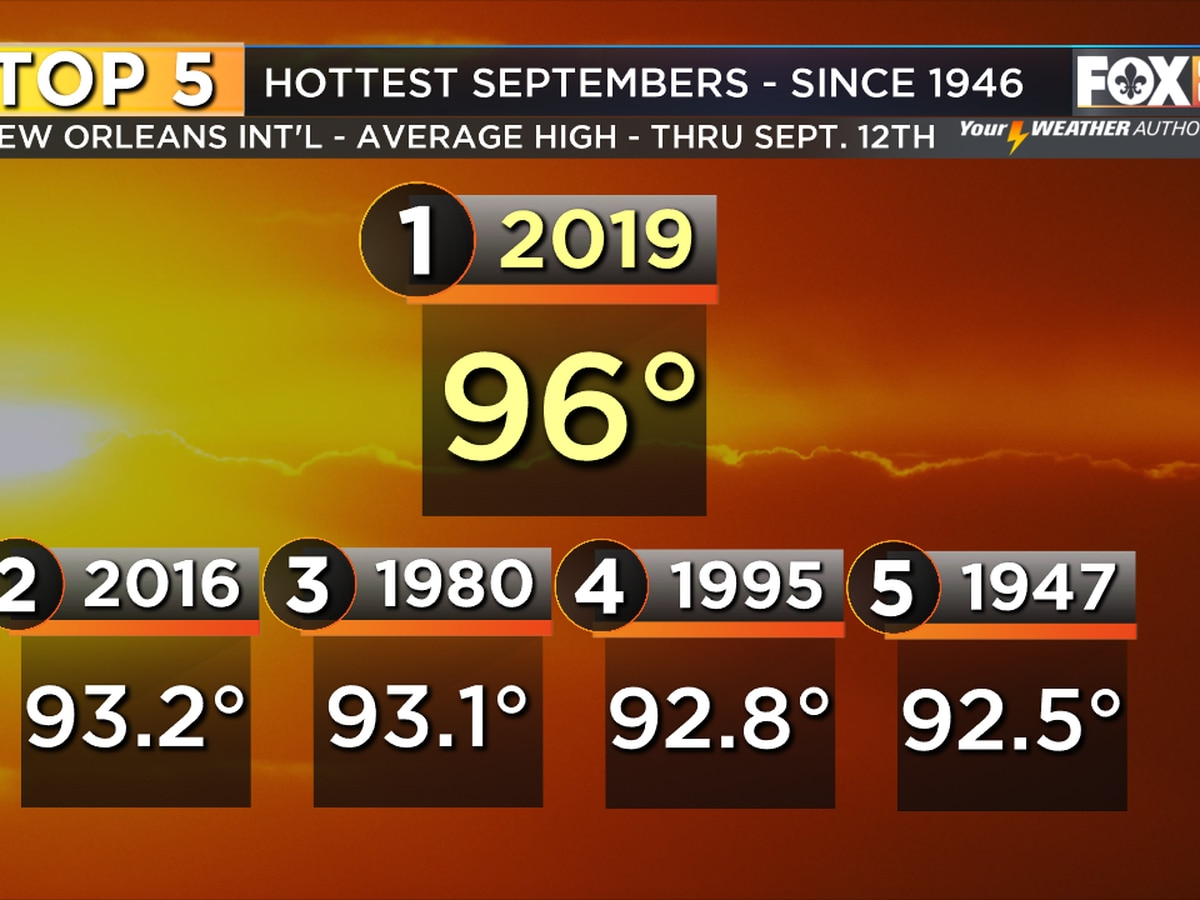 It's the hottest September on record - so far