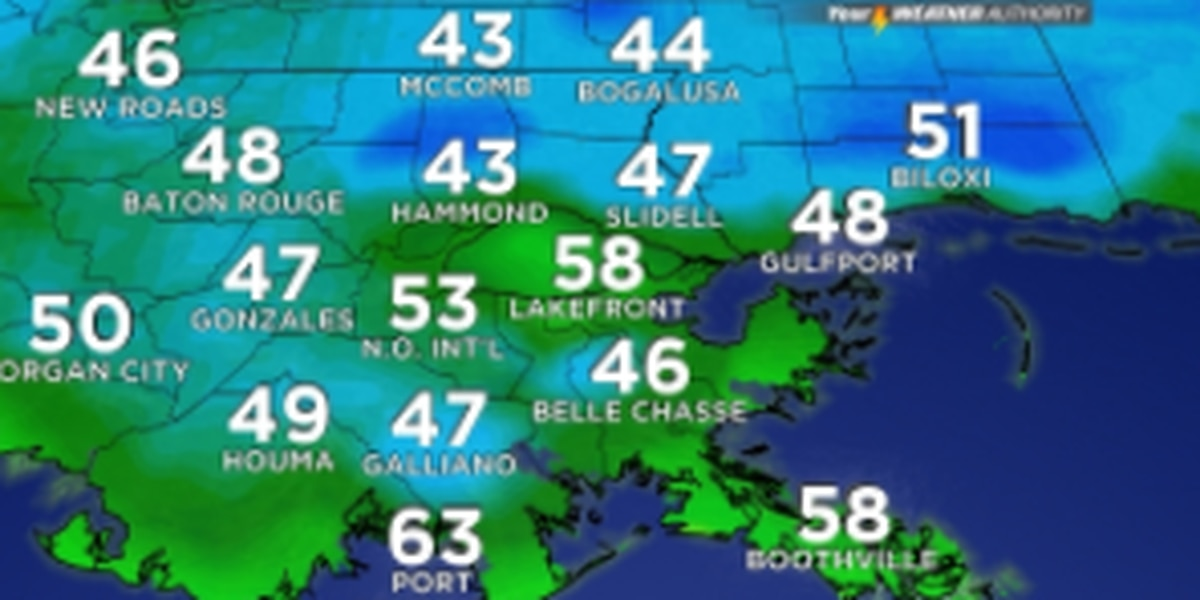 David: Expect a cold front soon