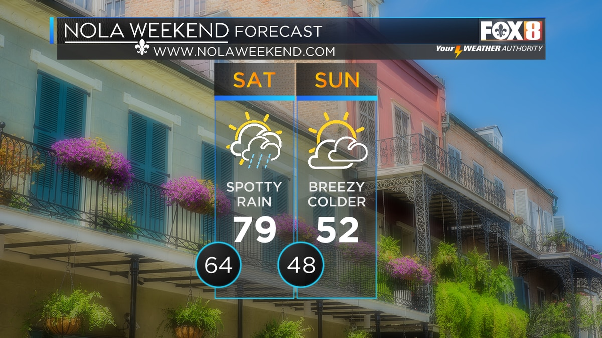 Zack: Record warmth today; windy and cold Sunday