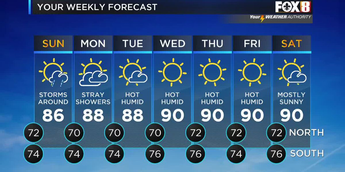 Saturday night weather - May 18, 2019