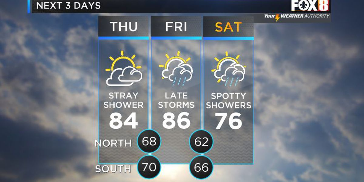 Shelby: Weekend Cold Front Ahead